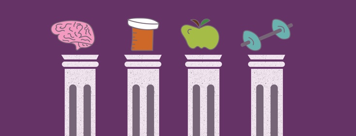 Four pillars: knowledge (brain), medications (pill bottle), nutrition (apple), and exercise (dumb bell)