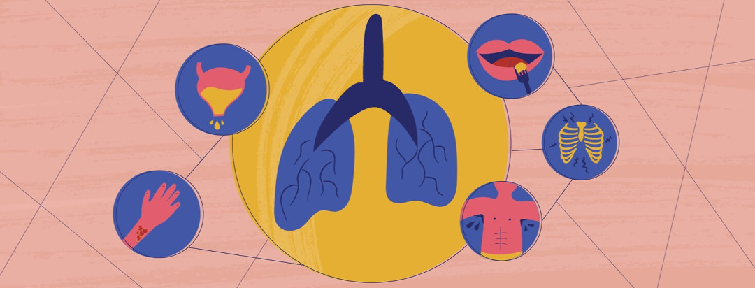 lungs in one circle attached to five circles showing bladder leakage, chocking, rib pain, sweating, and dry skin