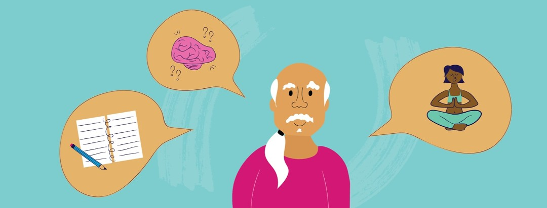 a man surrounded by speech bubbles showing a brain, a woman meditating, and a journal